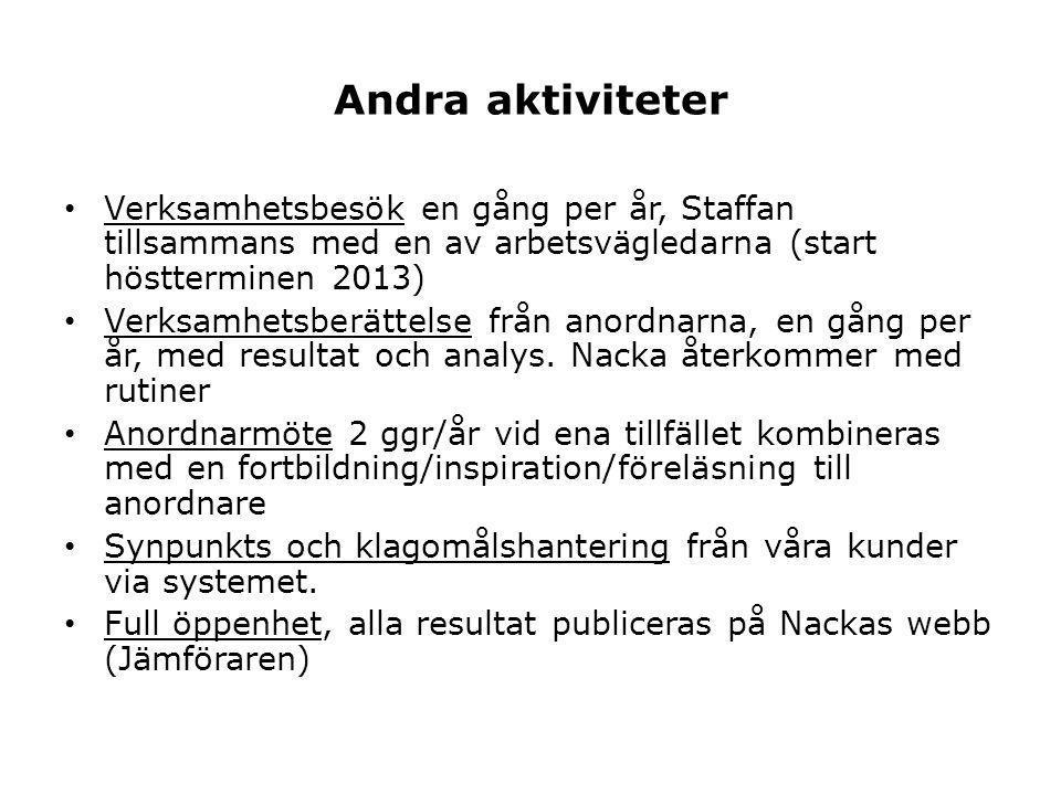 Andra aktiviteter Verksamhetsbesök en gång per år, Staffan tillsammans med en av arbetsvägledarna (start höstterminen 2013)