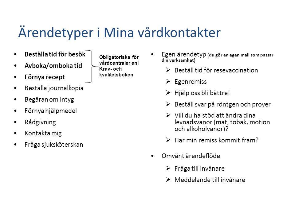 Ärendetyper i Mina vårdkontakter