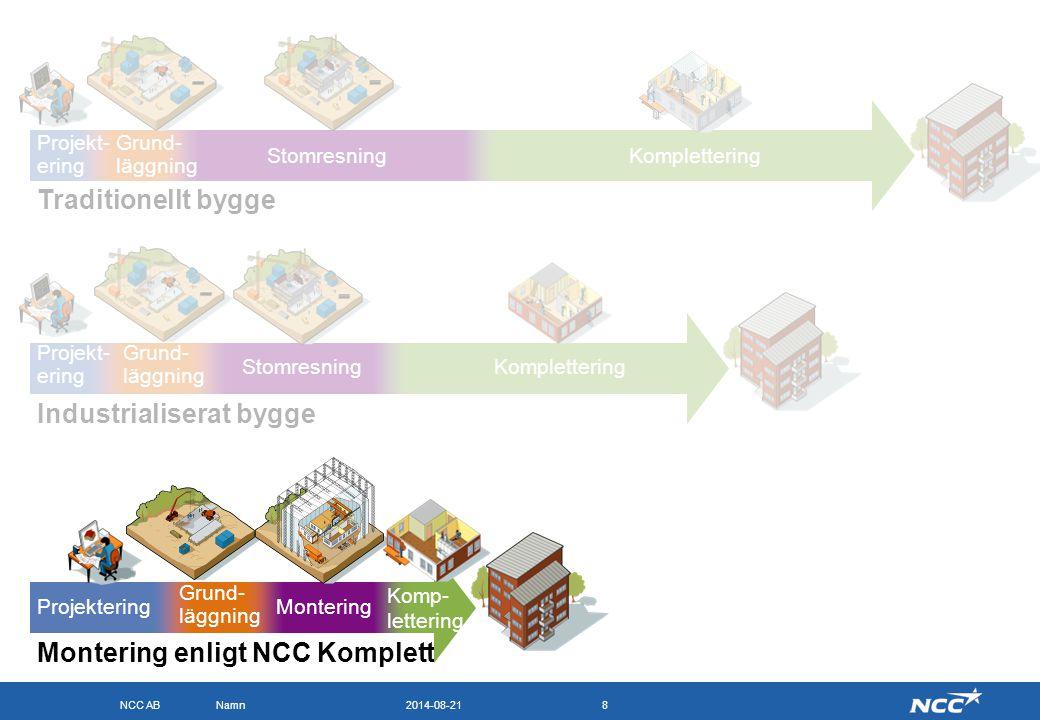 Montering enligt NCC Komplett Traditionellt bygge