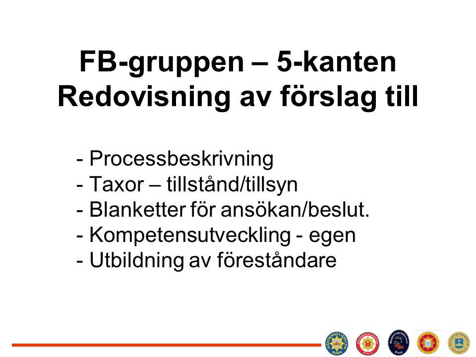 FB-gruppen – 5-kanten Redovisning av förslag till