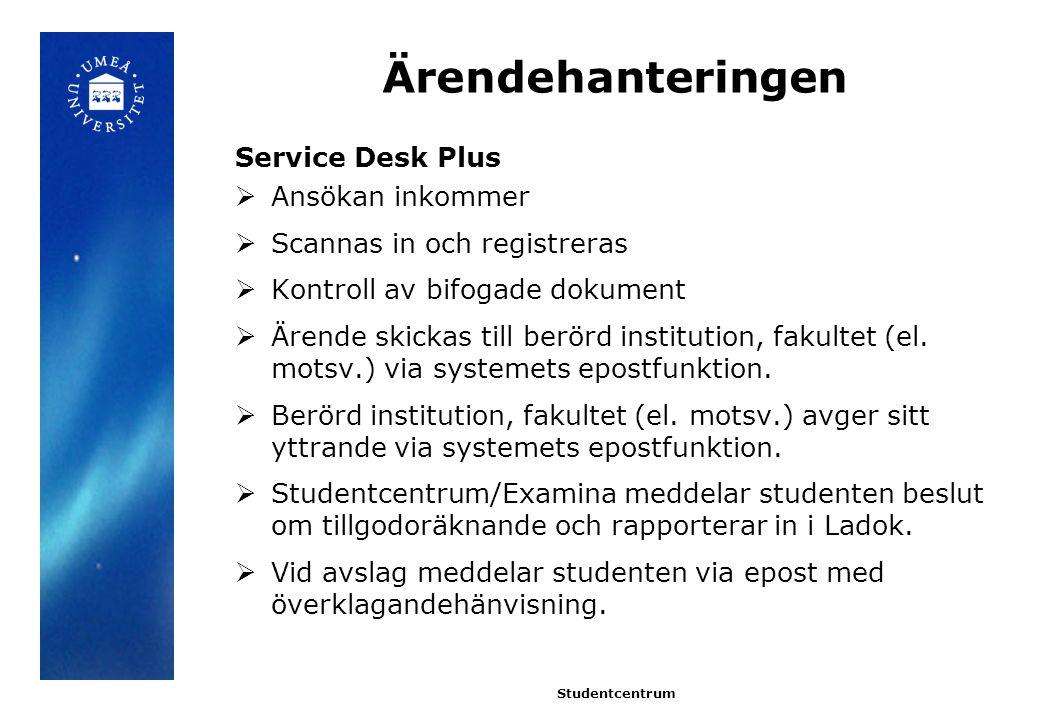 Ärendehanteringen Service Desk Plus Ansökan inkommer