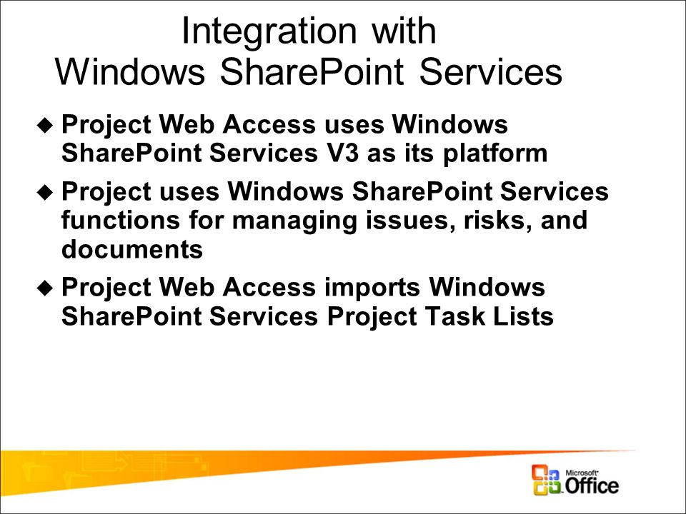 Integration with Windows SharePoint Services