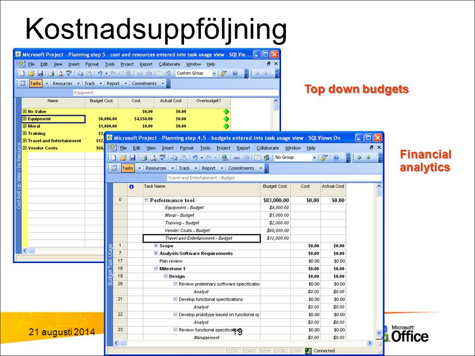 Kostnadsuppföljning Top down budgets Financial analytics 5 april 2017