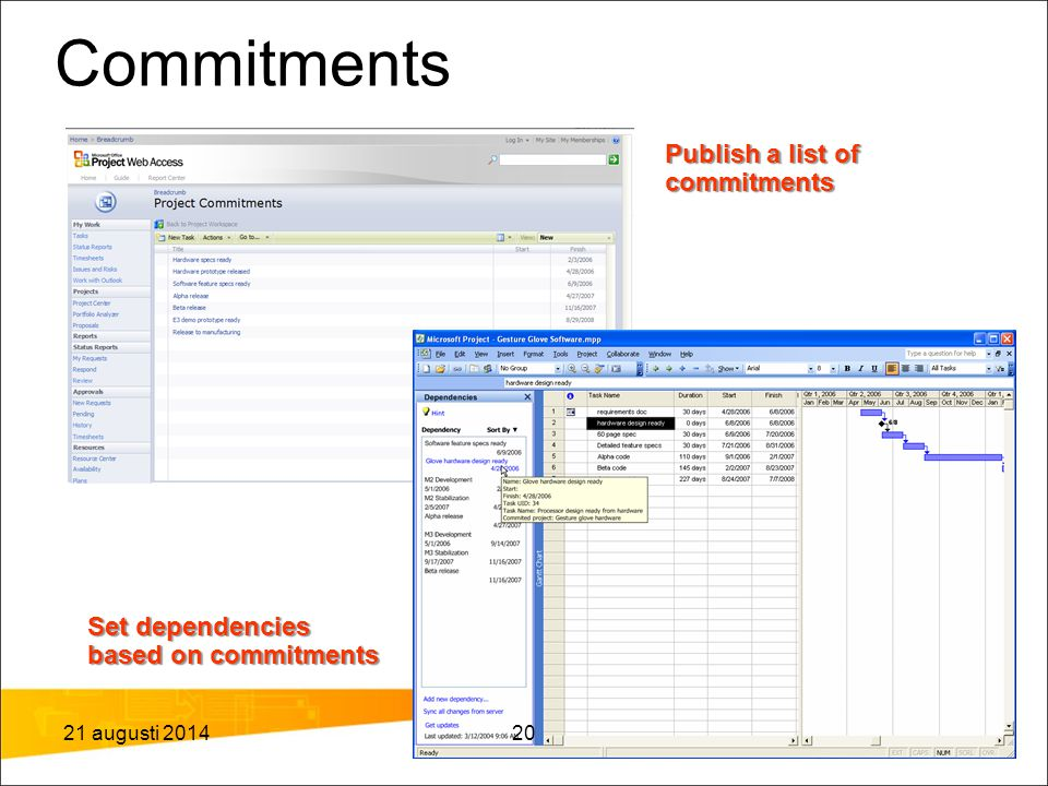 Commitments Publish a list of commitments