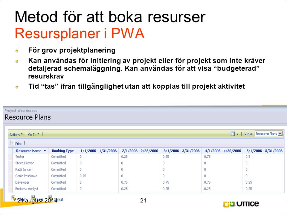 Metod för att boka resurser Resursplaner i PWA