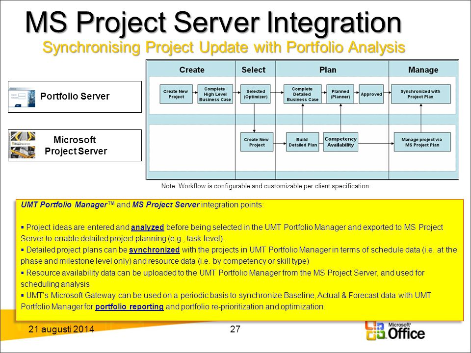 MS Project Server Integration Synchronising Project Update with Portfolio Analysis