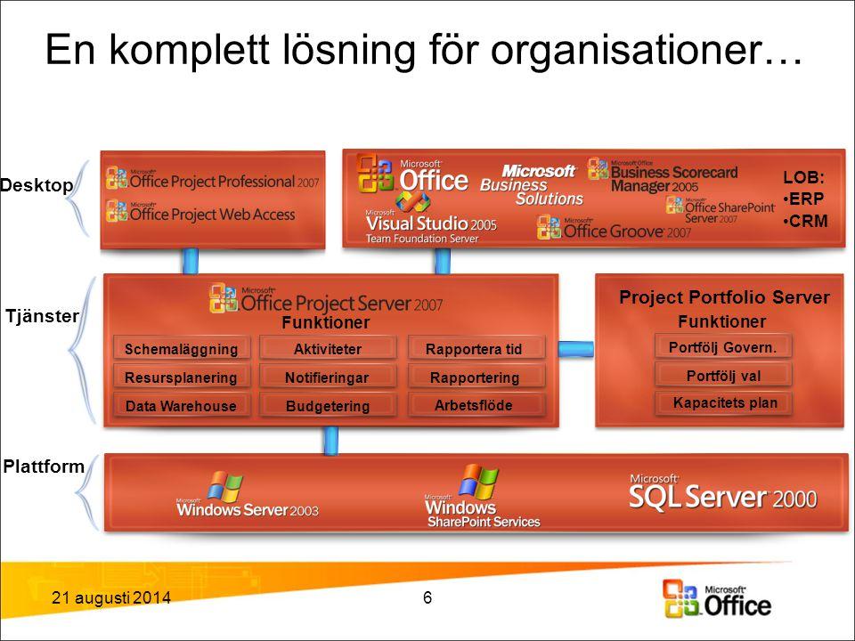 En komplett lösning för organisationer…