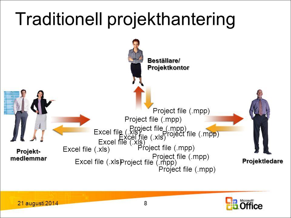 Traditionell projekthantering