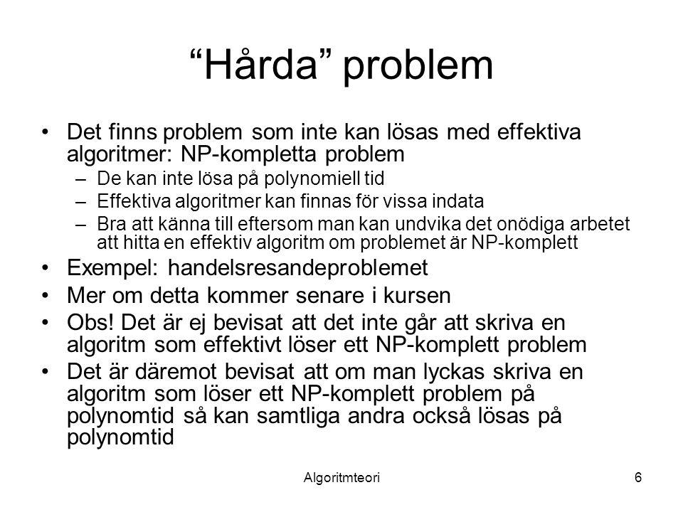 Hårda problem Det finns problem som inte kan lösas med effektiva algoritmer: NP-kompletta problem.