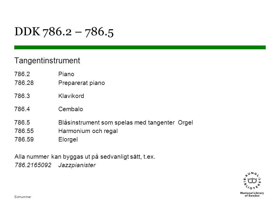 DDK 786.2 – 786.5 Tangentinstrument