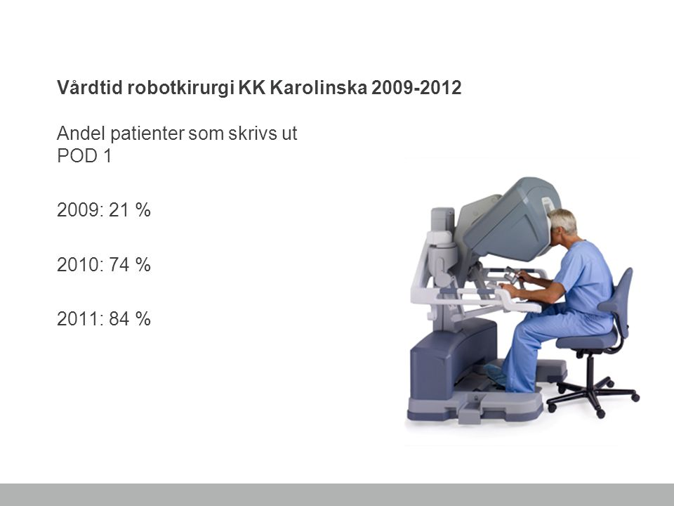 Vårdtid robotkirurgi KK Karolinska 2009-2012