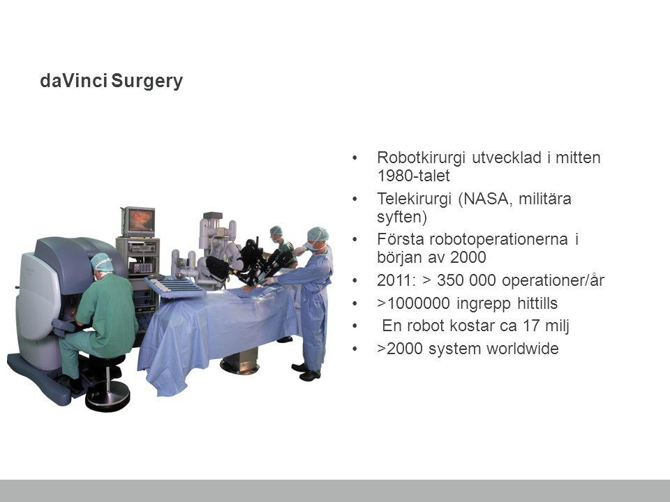 daVinci Surgery Robotkirurgi utvecklad i mitten 1980-talet