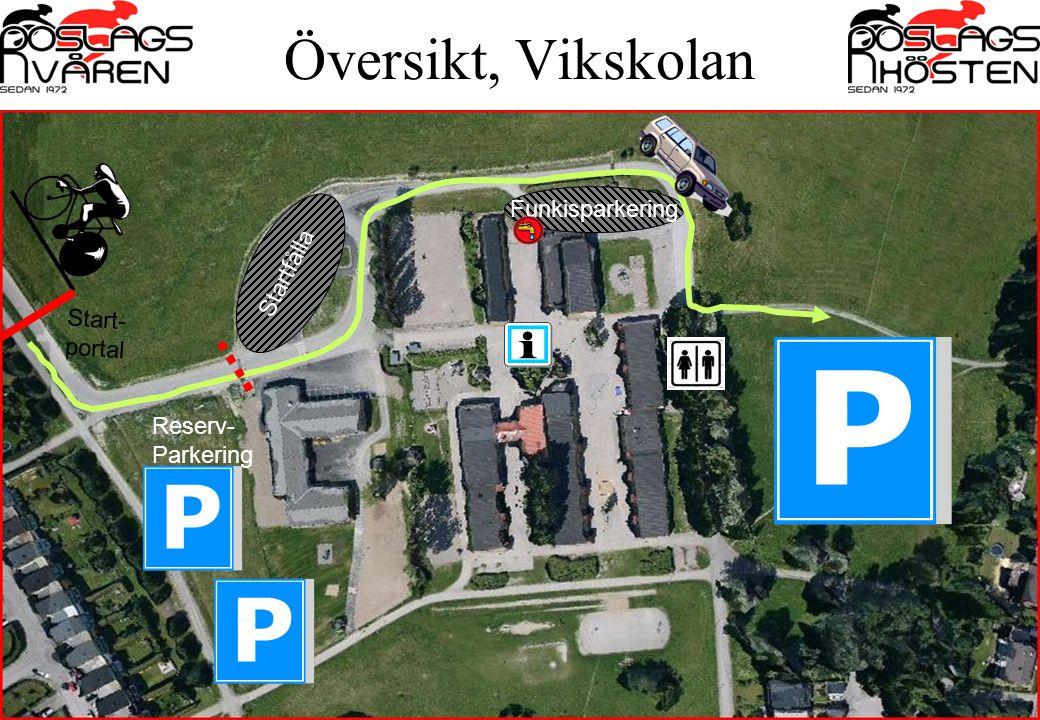 Översikt, Vikskolan Funkisparkering Startfålla Start- portal Reserv-
