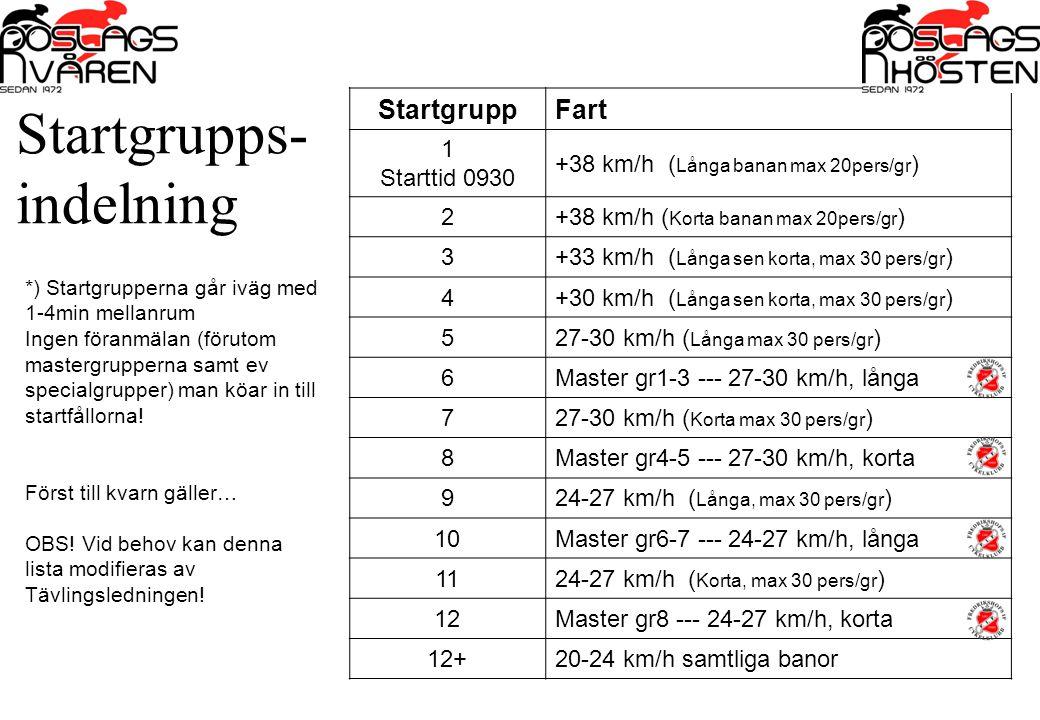 Startgrupps- indelning Fart Startgrupp 1 Starttid 0930