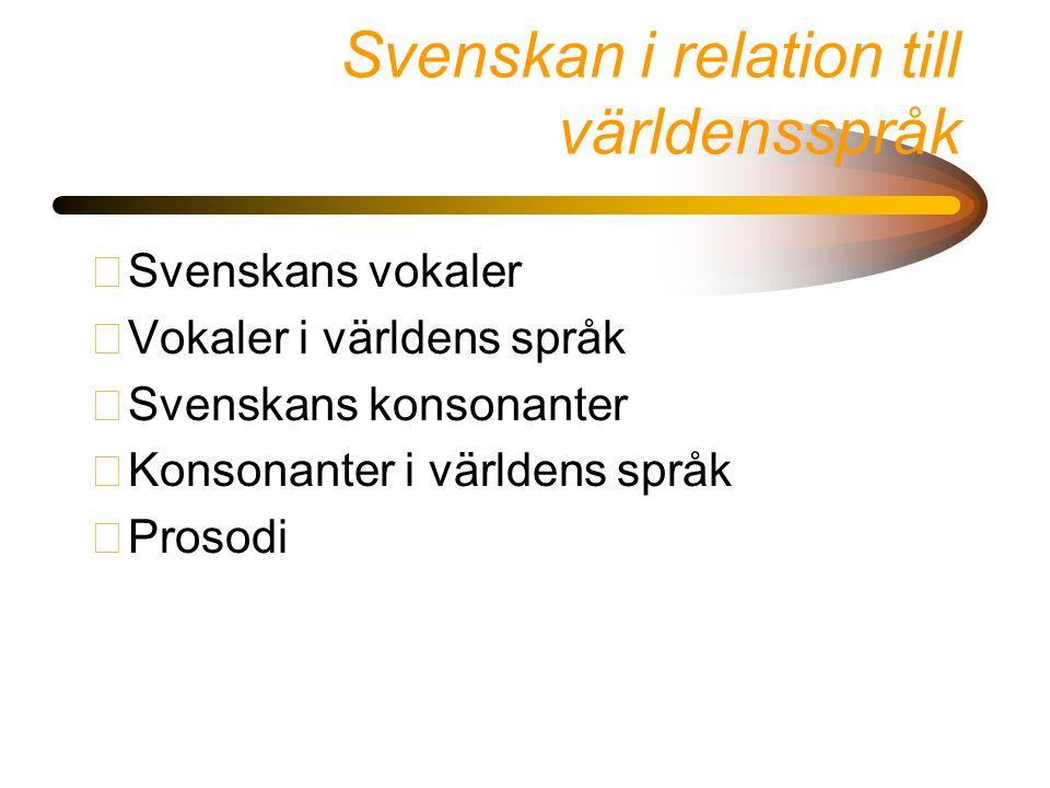 Svenskan i relation till världensspråk