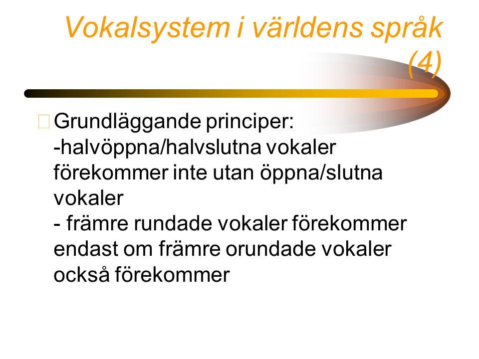 Vokalsystem i världens språk (4)