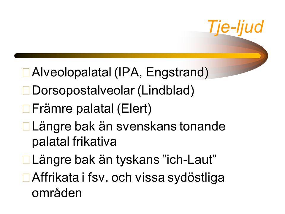 Tje-ljud Alveolopalatal (IPA, Engstrand) Dorsopostalveolar (Lindblad)