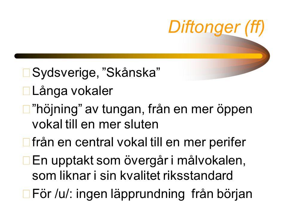 Diftonger (ff) Sydsverige, Skånska Långa vokaler