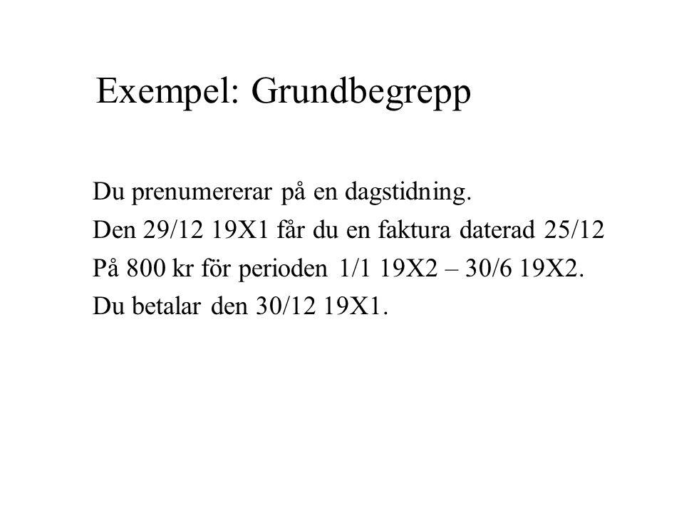 Exempel: Grundbegrepp