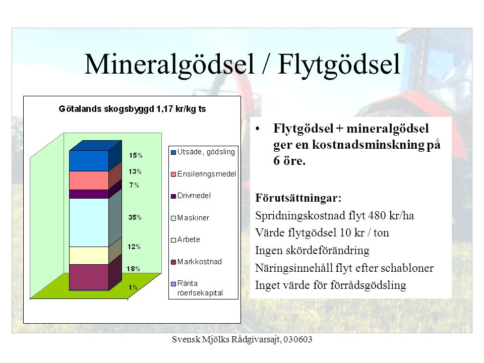 Mineralgödsel / Flytgödsel