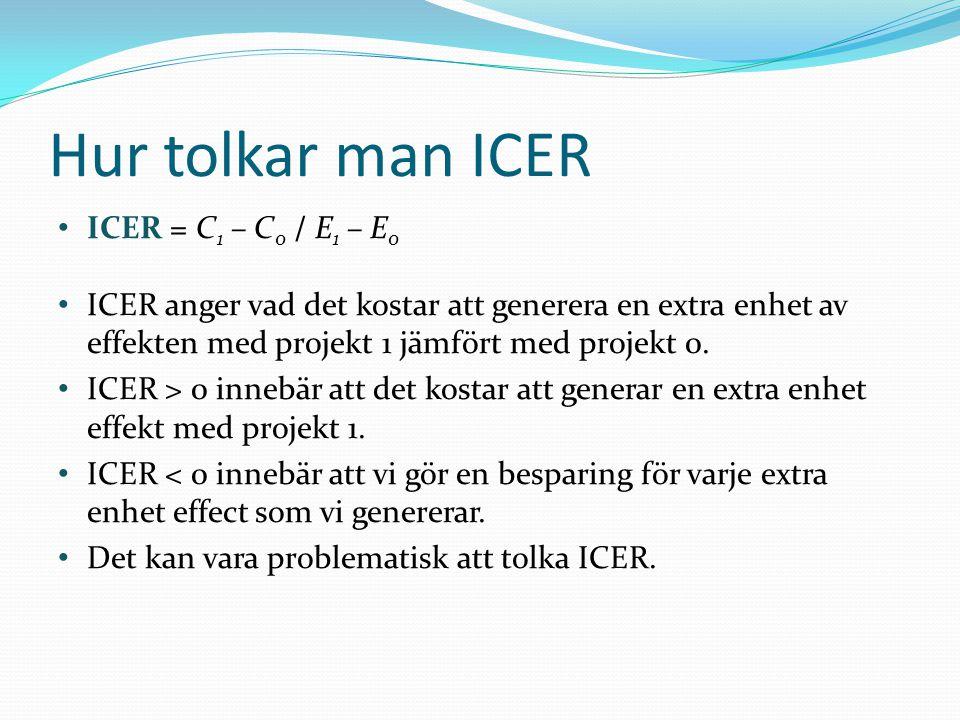 Hur tolkar man ICER ICER = C1 – C0 / E1 – E0