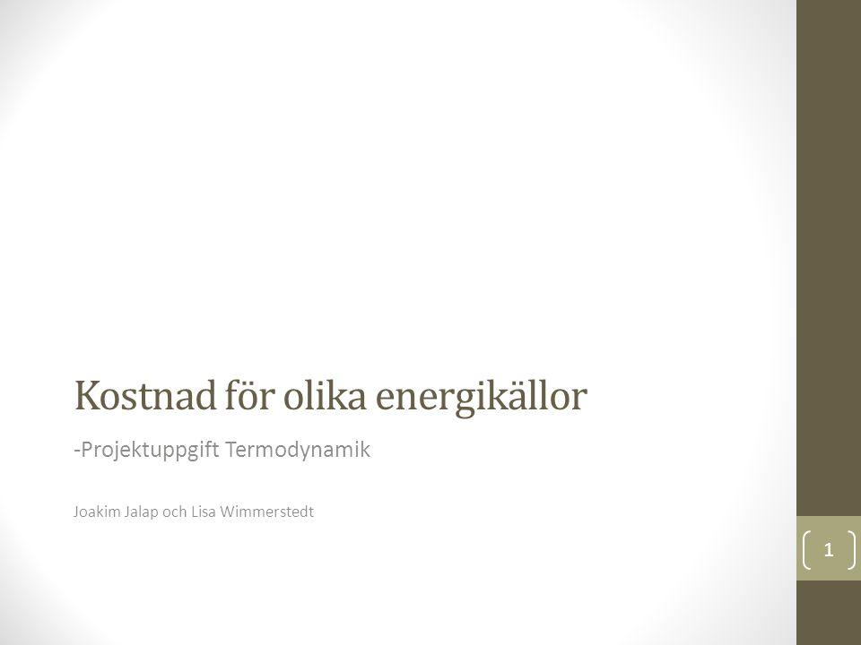 Kostnad för olika energikällor