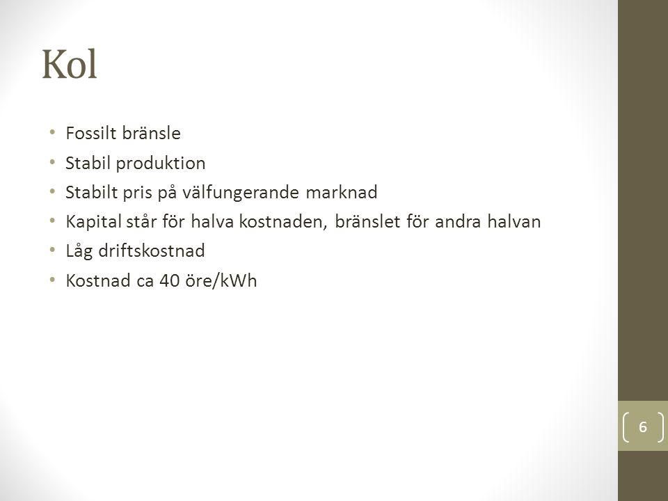 Kol Fossilt bränsle Stabil produktion