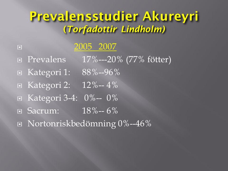 Prevalensstudier Akureyri (Torfadottir Lindholm)