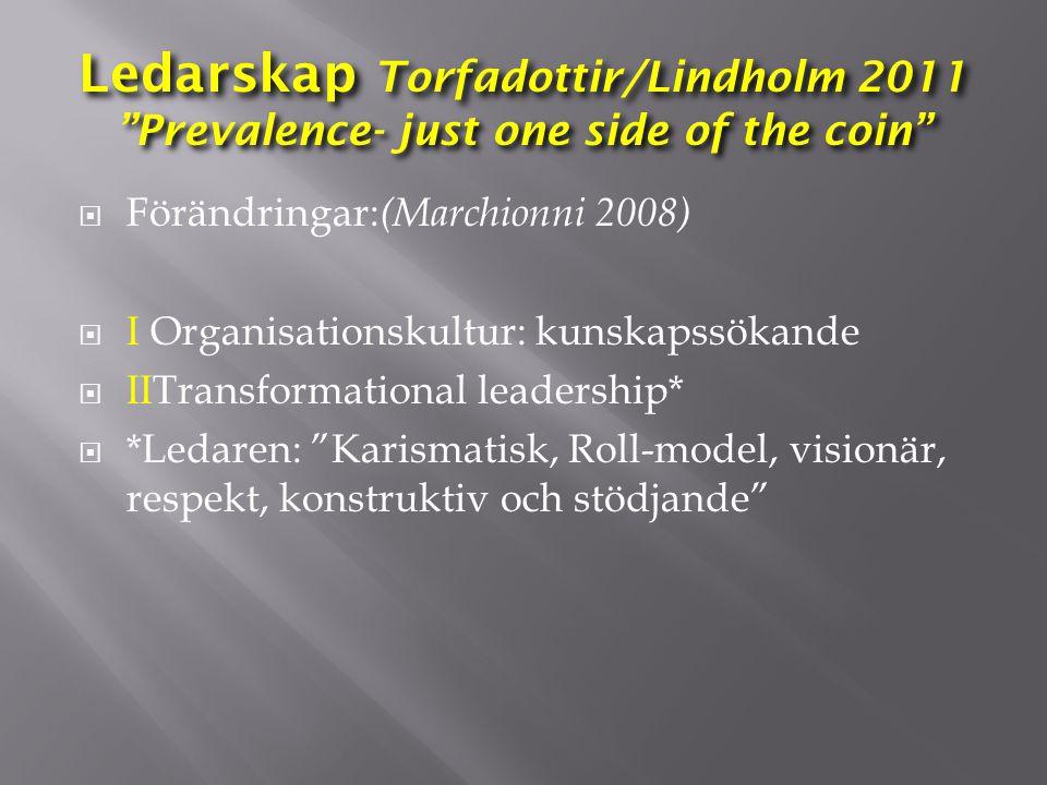 Ledarskap Torfadottir/Lindholm 2011 Prevalence- just one side of the coin