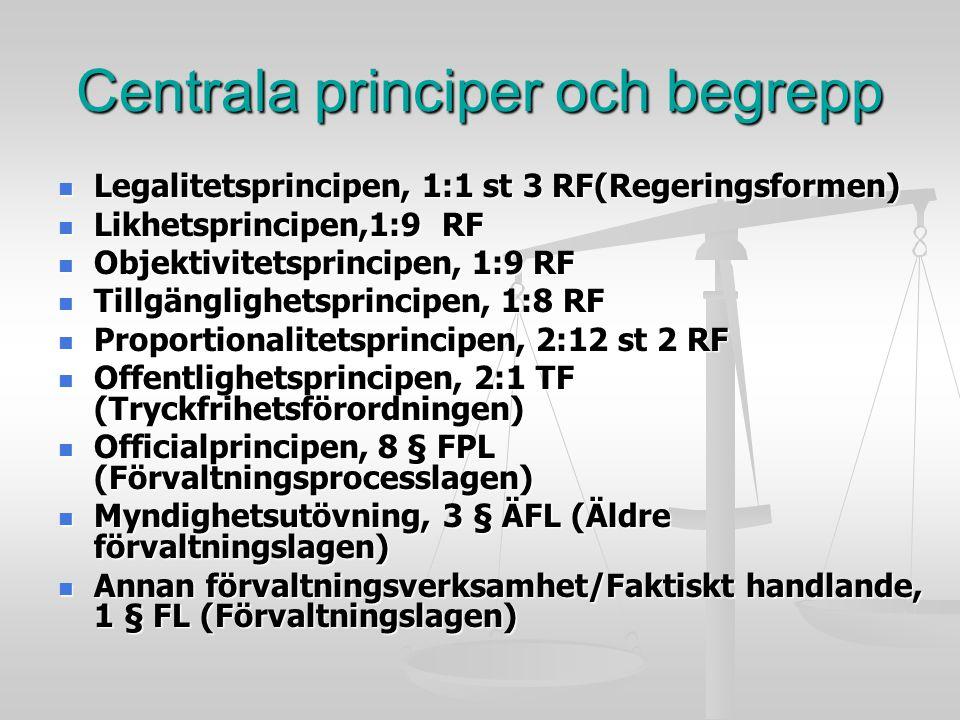 Centrala principer och begrepp