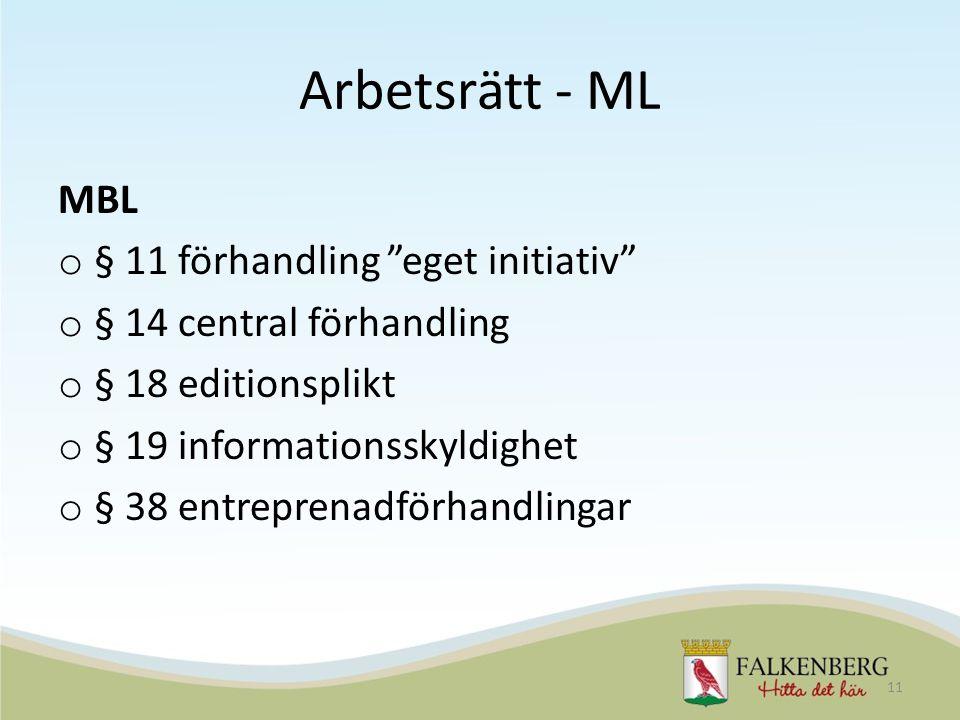 Arbetsrätt - ML MBL § 11 förhandling eget initiativ