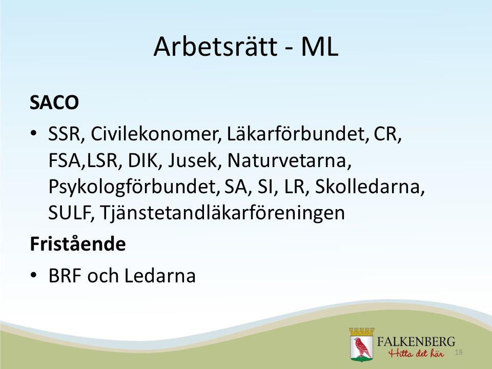 Arbetsrätt - ML SACO.