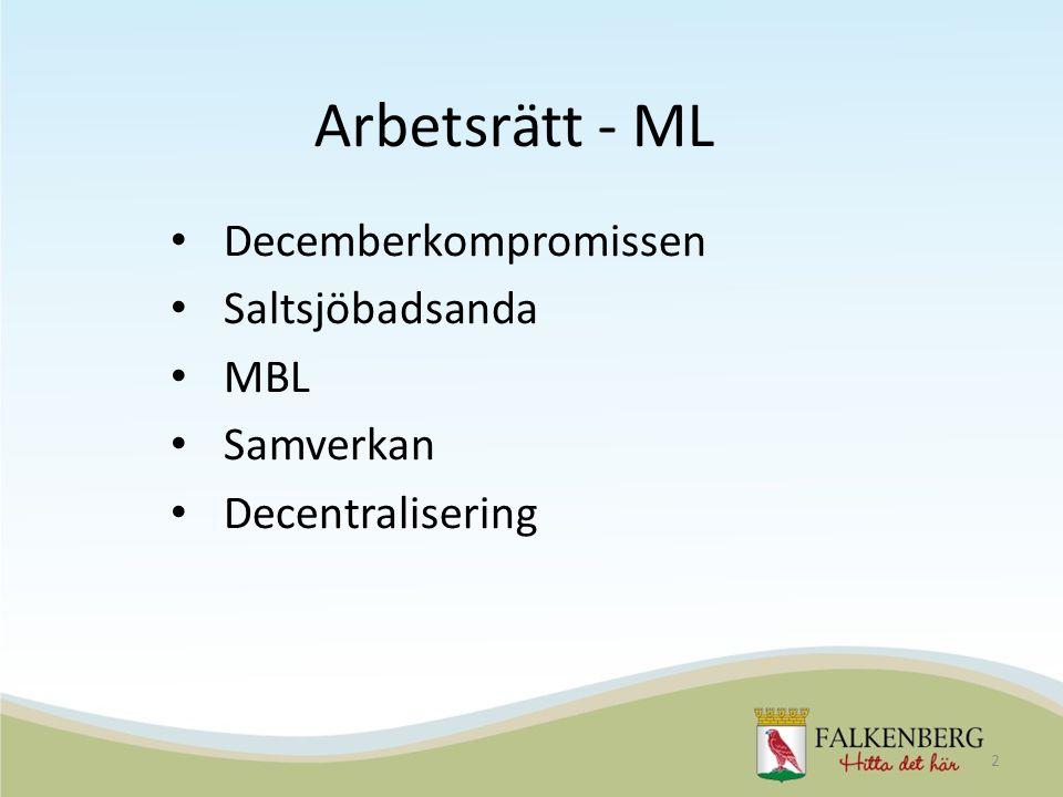 Decemberkompromissen Saltsjöbadsanda MBL Samverkan Decentralisering