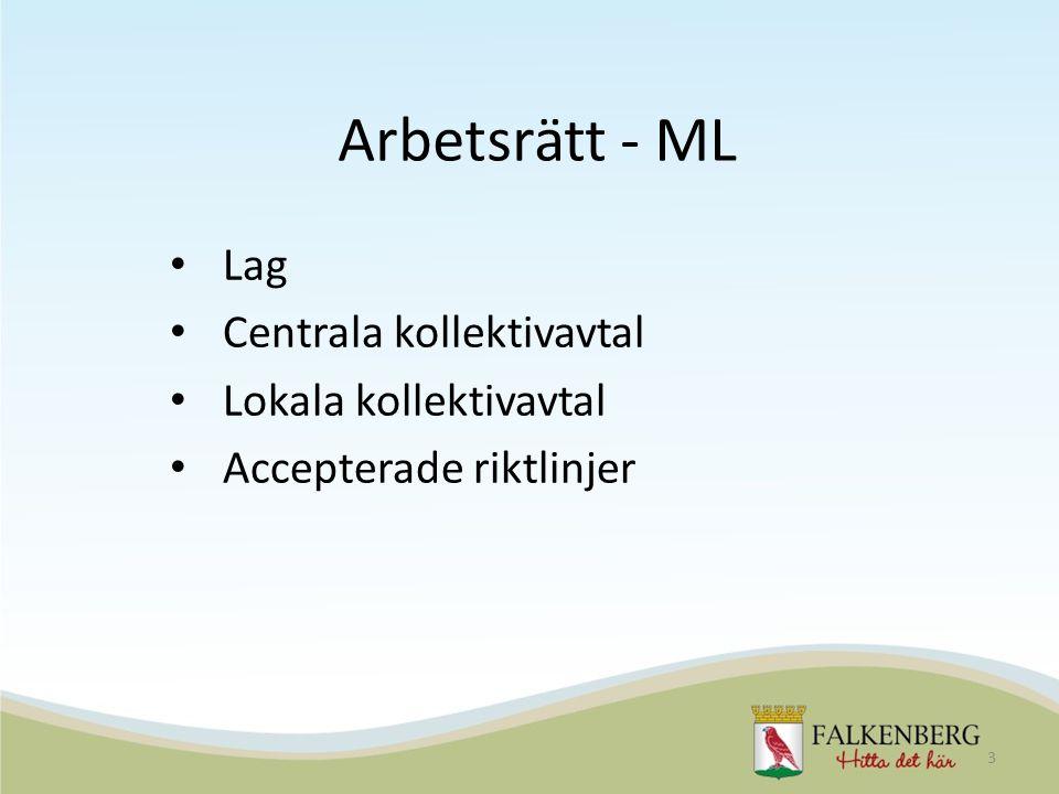 Arbetsrätt - ML Lag Centrala kollektivavtal Lokala kollektivavtal