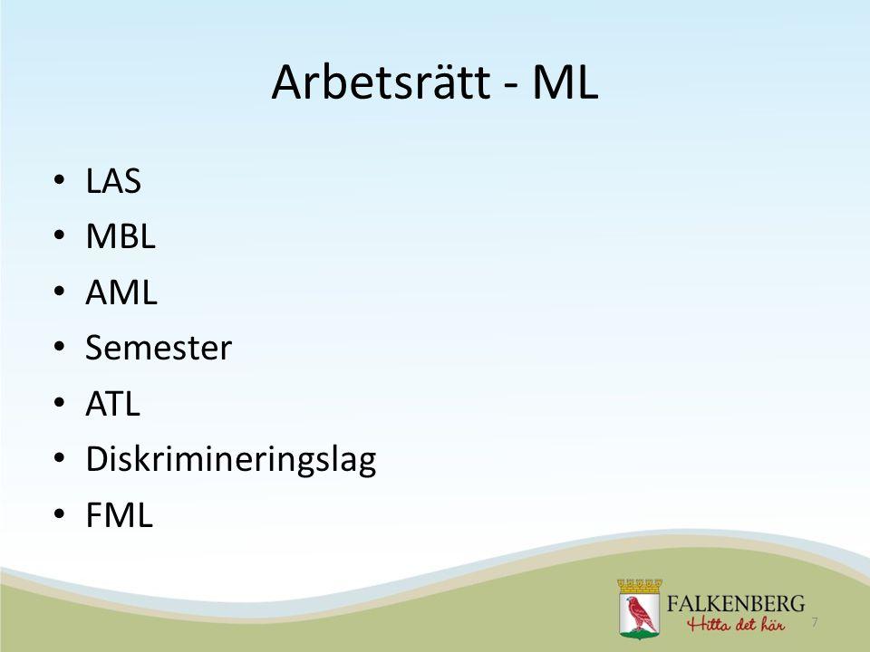 Arbetsrätt - ML LAS MBL AML Semester ATL Diskrimineringslag FML