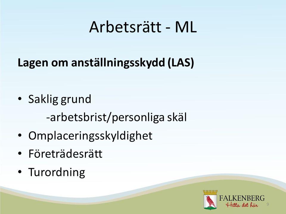 Arbetsrätt - ML Lagen om anställningsskydd (LAS) Saklig grund