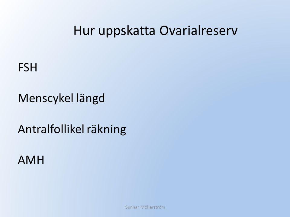 Hur uppskatta Ovarialreserv