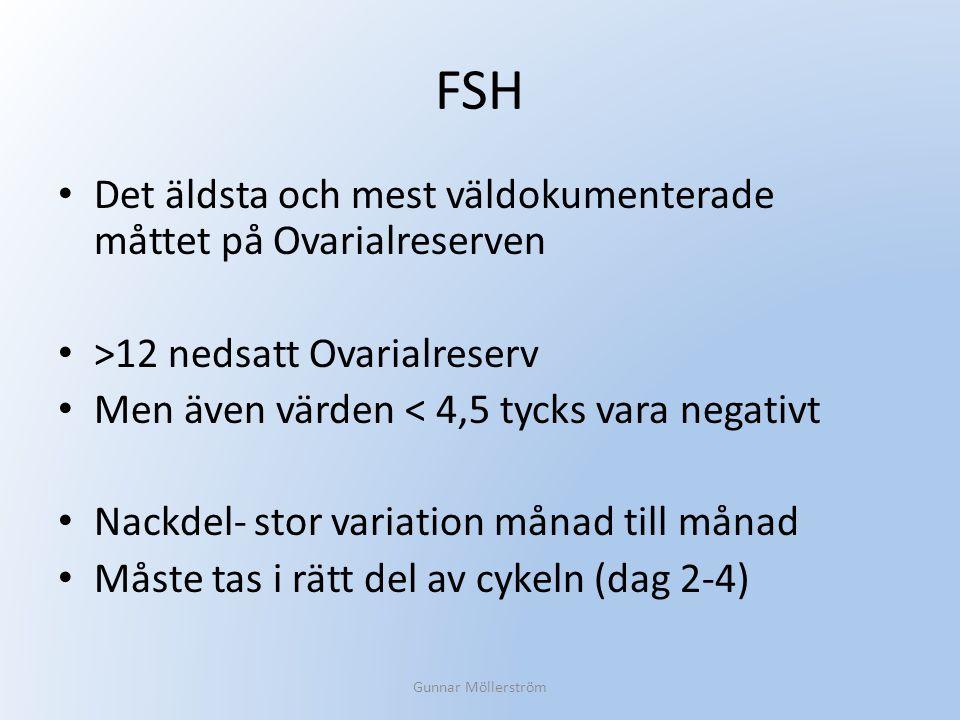 FSH Det äldsta och mest väldokumenterade måttet på Ovarialreserven