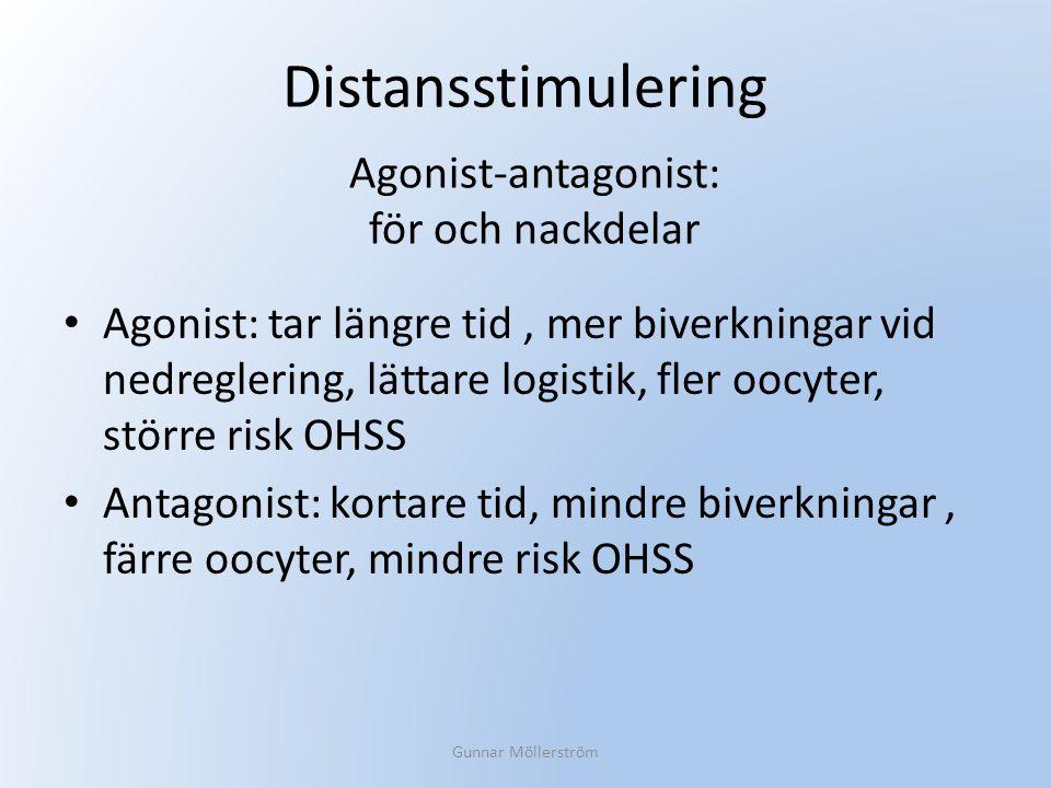 Distansstimulering Agonist-antagonist: för och nackdelar
