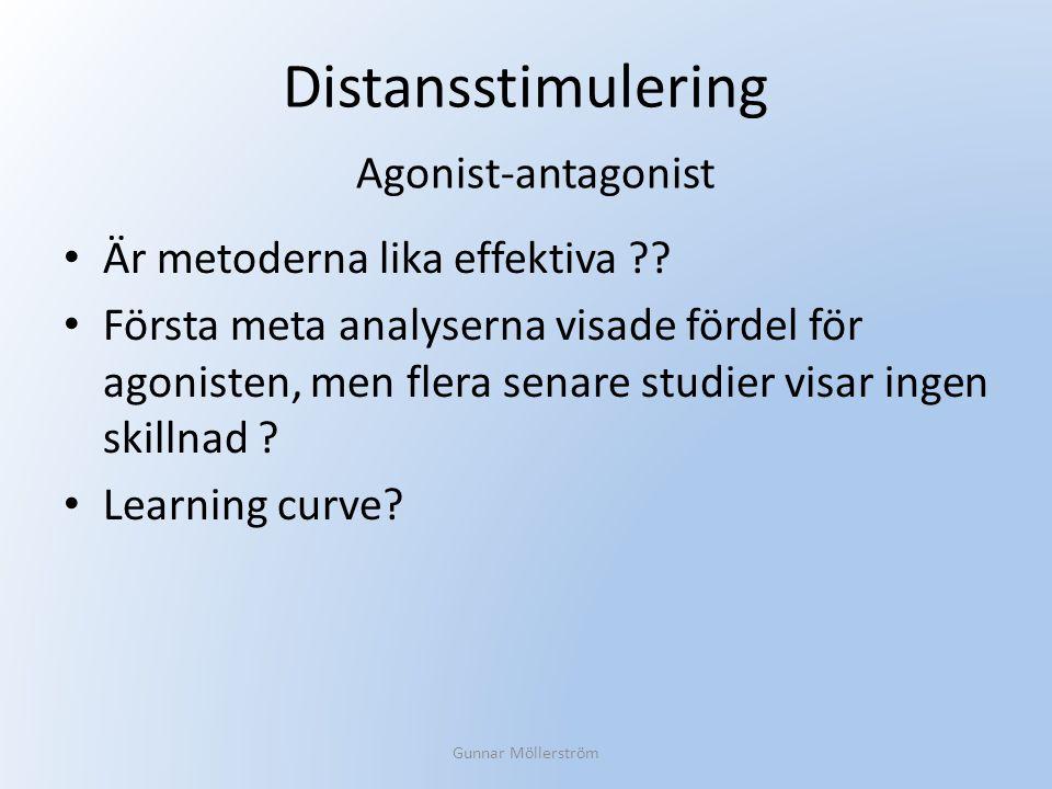 Distansstimulering Agonist-antagonist Är metoderna lika effektiva
