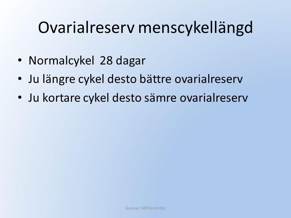 Ovarialreserv menscykellängd