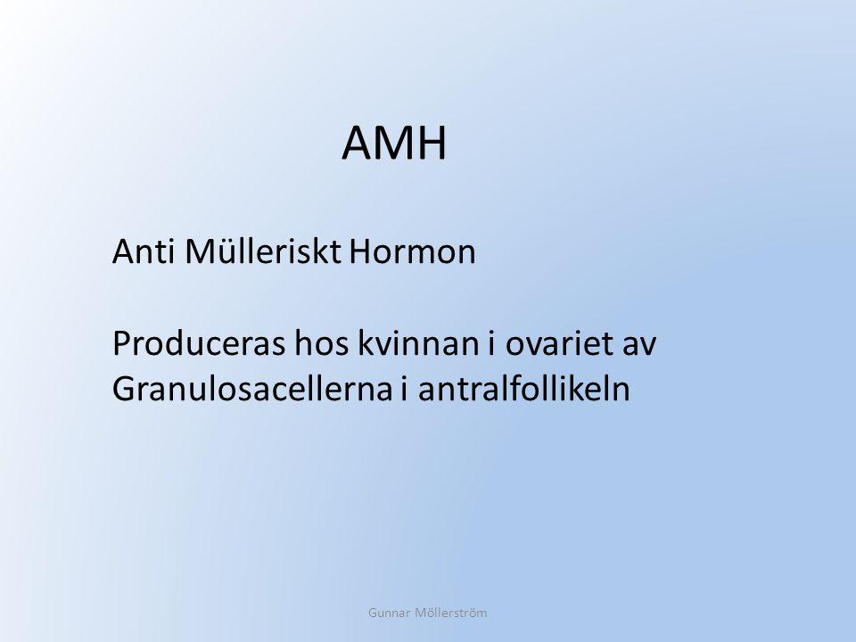 AMH Anti Mülleriskt Hormon Produceras hos kvinnan i ovariet av
