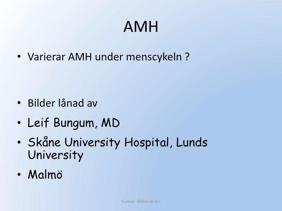 AMH Varierar AMH under menscykeln Bilder lånad av Leif Bungum, MD