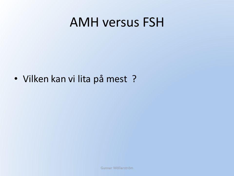 AMH versus FSH Vilken kan vi lita på mest Gunnar Möllerström