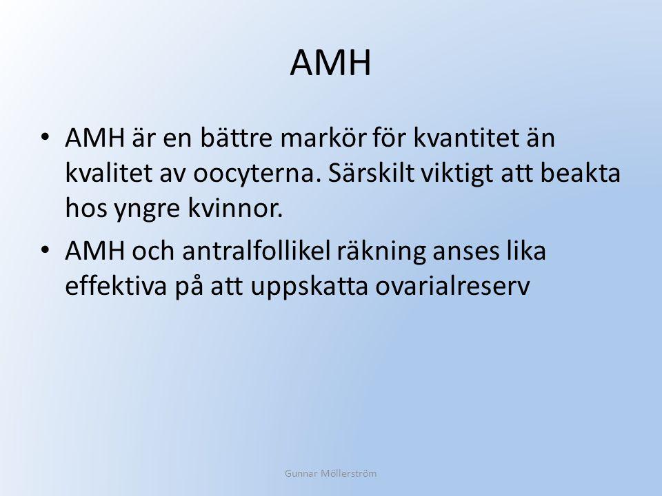 AMH AMH är en bättre markör för kvantitet än kvalitet av oocyterna. Särskilt viktigt att beakta hos yngre kvinnor.