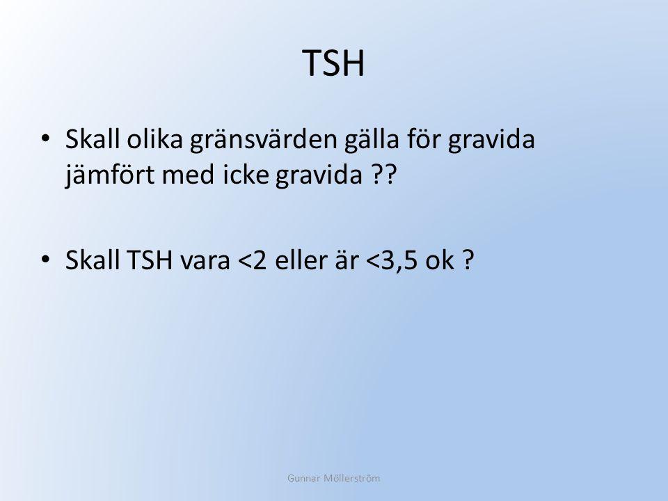 TSH Skall olika gränsvärden gälla för gravida jämfört med icke gravida Skall TSH vara <2 eller är <3,5 ok