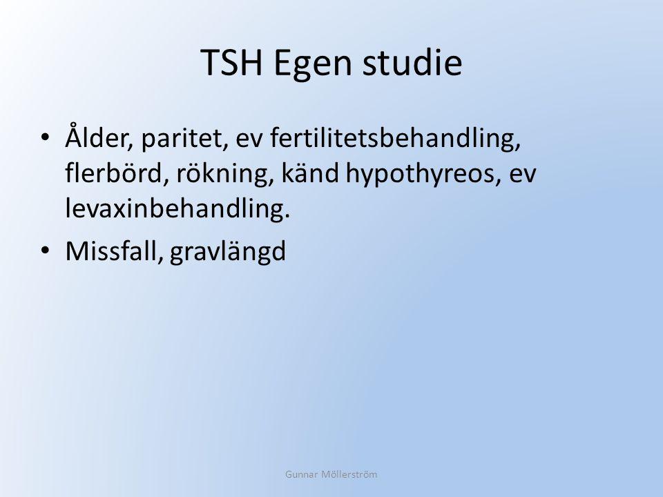 TSH Egen studie Ålder, paritet, ev fertilitetsbehandling, flerbörd, rökning, känd hypothyreos, ev levaxinbehandling.