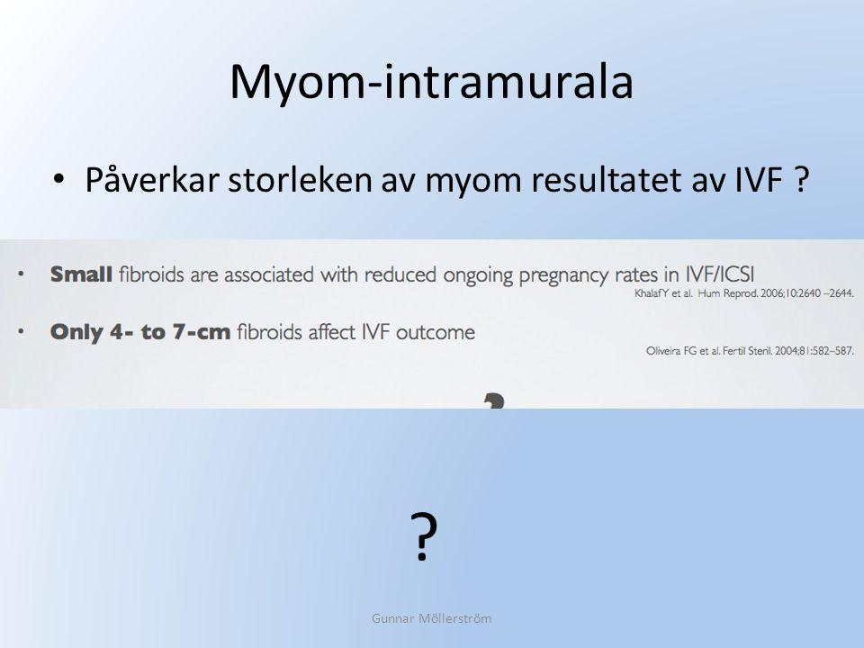 Myom-intramurala Påverkar storleken av myom resultatet av IVF