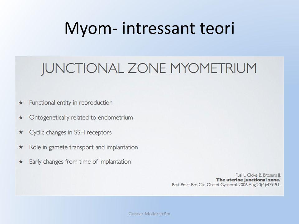 Myom- intressant teori