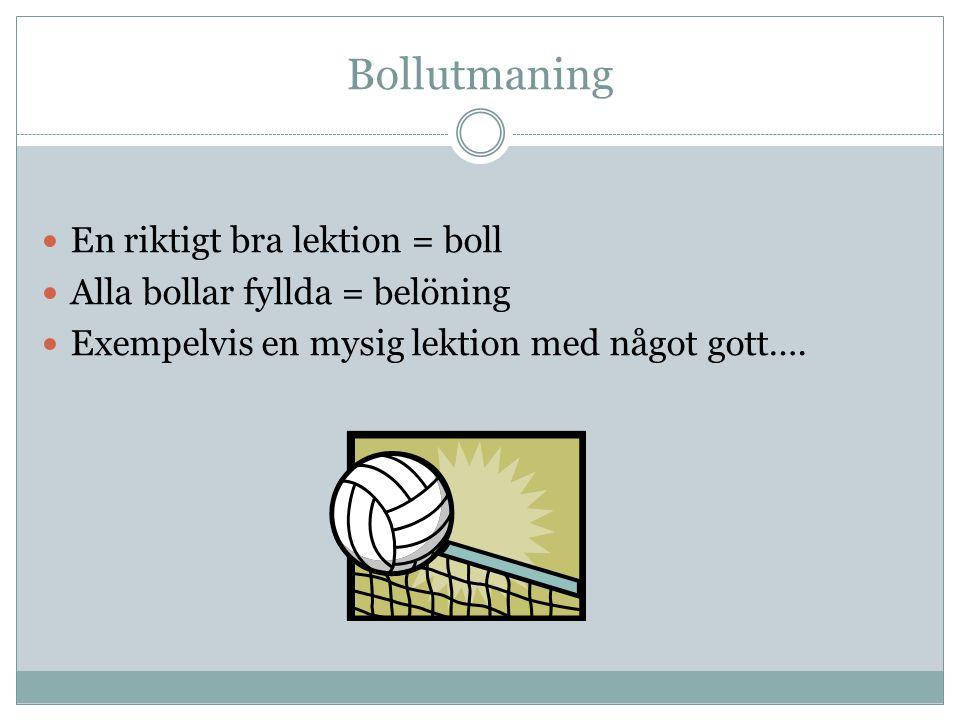 Bollutmaning En riktigt bra lektion = boll